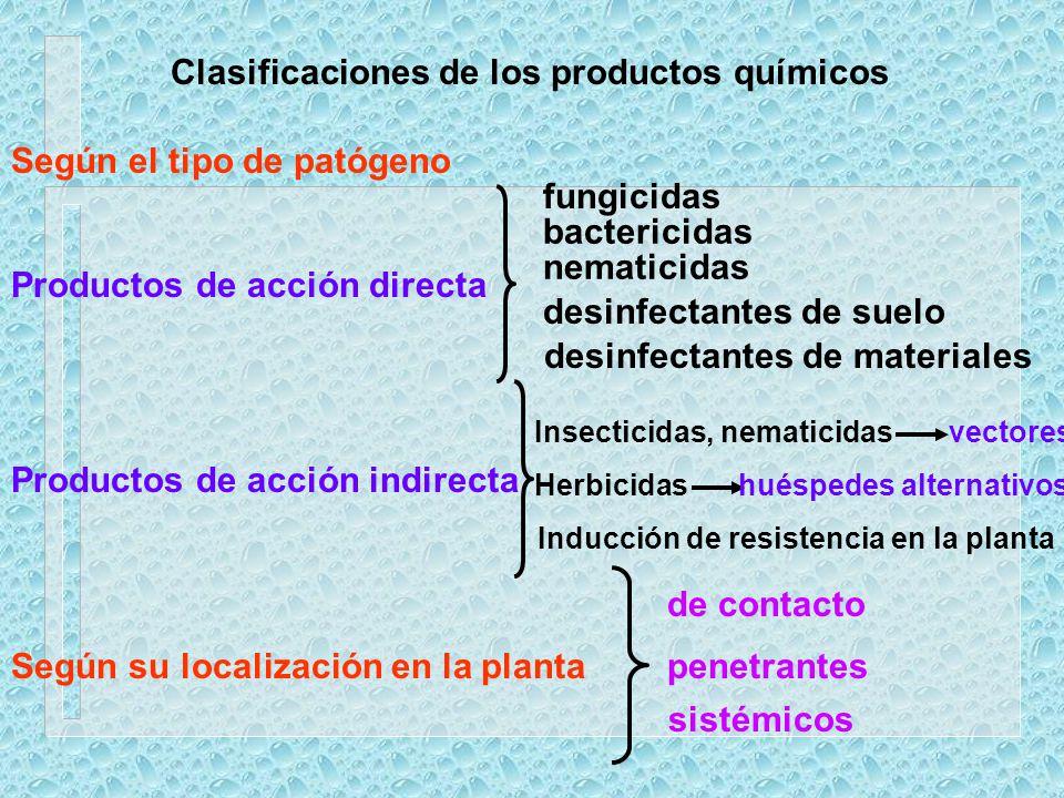 Efectos de los productos químicos Inhiben la patogénesis suprimiendo el crecimiento del patógeno antes o después de la infección. Eficacia completa: d