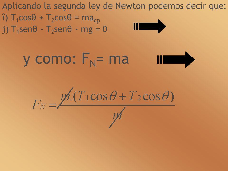 Aplicando la segunda ley de Newton podemos decir que: î) T 1 cosθ + T 2 cosθ = ma cp j) T 1 senθ - T 2 senθ - mg = 0 y como: F N = ma