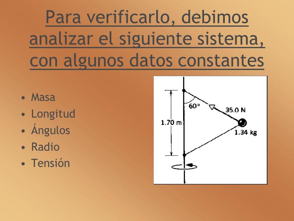 Para verificarlo, debimos analizar el siguiente sistema, con algunos datos constantes Masa Longitud Ángulos Radio Tensión