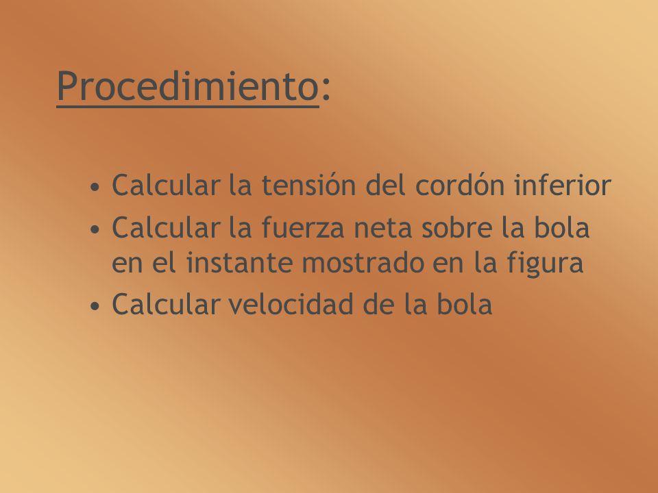 Procedimiento: Calcular la tensión del cordón inferior Calcular la fuerza neta sobre la bola en el instante mostrado en la figura Calcular velocidad de la bola