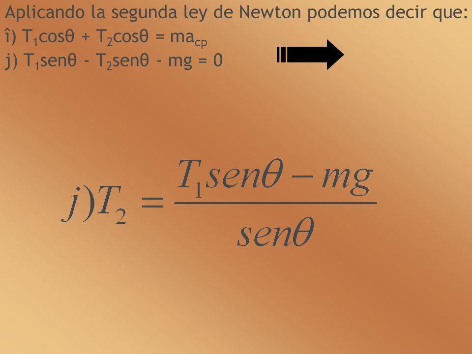 Aplicando la segunda ley de Newton podemos decir que: î) T 1 cosθ + T 2 cosθ = ma cp j) T 1 senθ - T 2 senθ - mg = 0