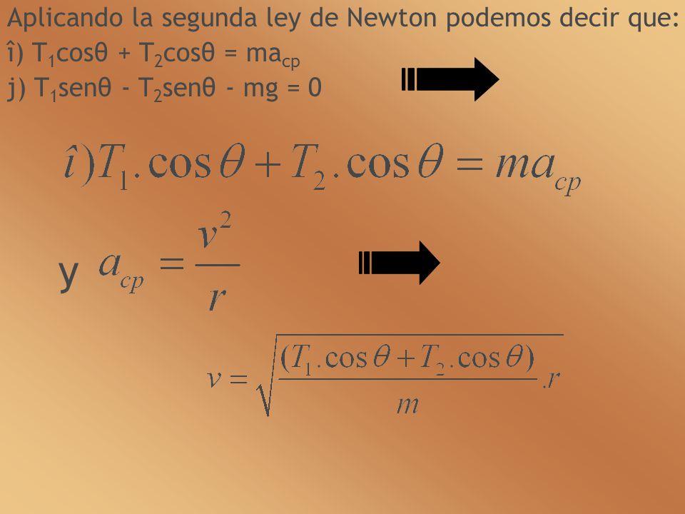 Aplicando la segunda ley de Newton podemos decir que: î) T 1 cosθ + T 2 cosθ = ma cp j) T 1 senθ - T 2 senθ - mg = 0 y