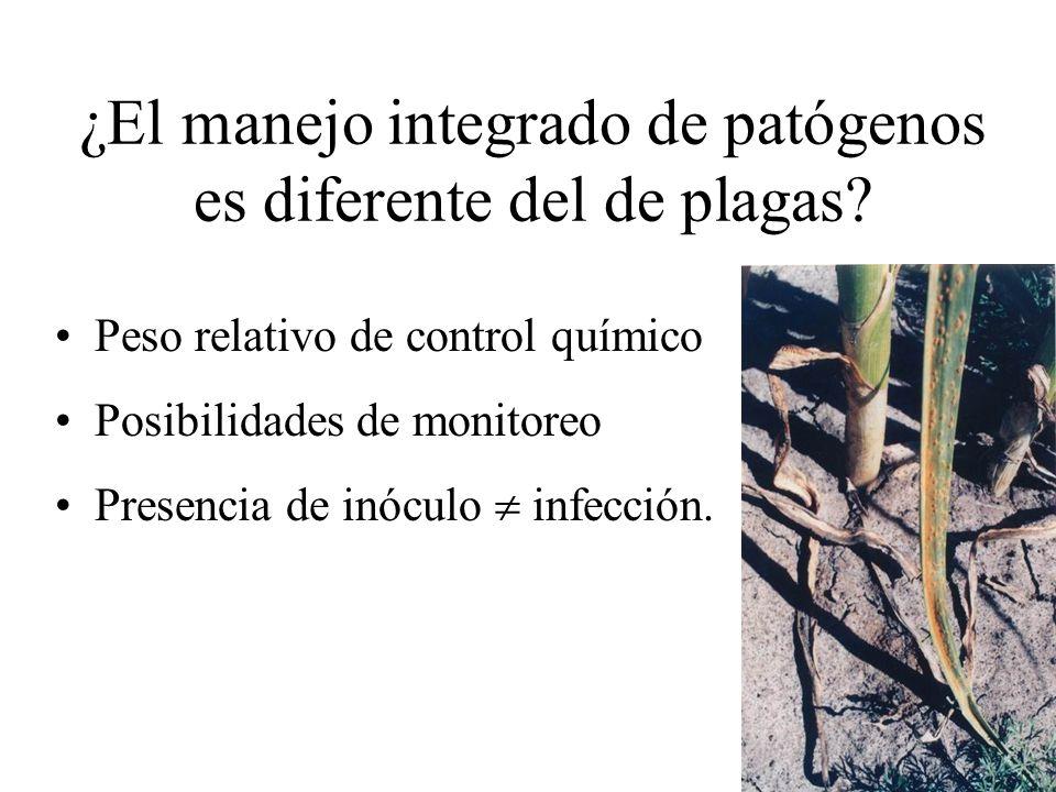 Manejo Integrado Manejo proceso continuo reducir daño económico Integrado: al manejo del cultivo complementa medidas de diferente tipo
