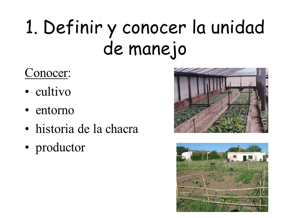 1. Definir y conocer la unidad de manejo Agroecosistema: ¿cultivo, predio, país? Componentes e interrelaciones Recursos