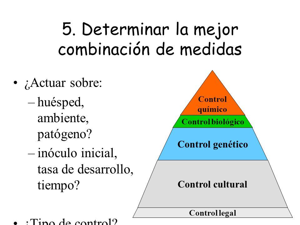 Importancia del diagnóstico Para: conocer el ciclo de la enfermedad identificar los momentos oportunos de control determinar las medidas eficientes de