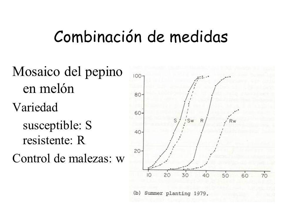Bases del MI de patógenos evitar condiciones favorables evitar acumulación de inóculo aumentar resistencia del cultivo favorecer antagonistas