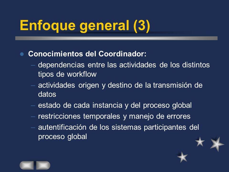 Enfoque general (3) Conocimientos del Coordinador: –dependencias entre las actividades de los distintos tipos de workflow –actividades origen y destin