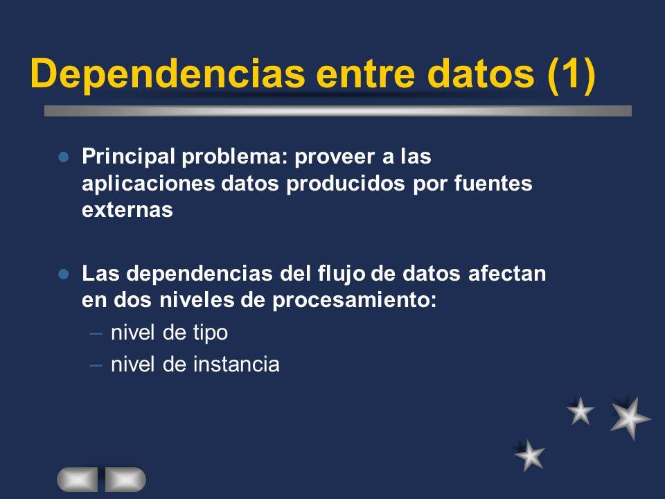 Dependencias entre datos (1) Principal problema: proveer a las aplicaciones datos producidos por fuentes externas Las dependencias del flujo de datos