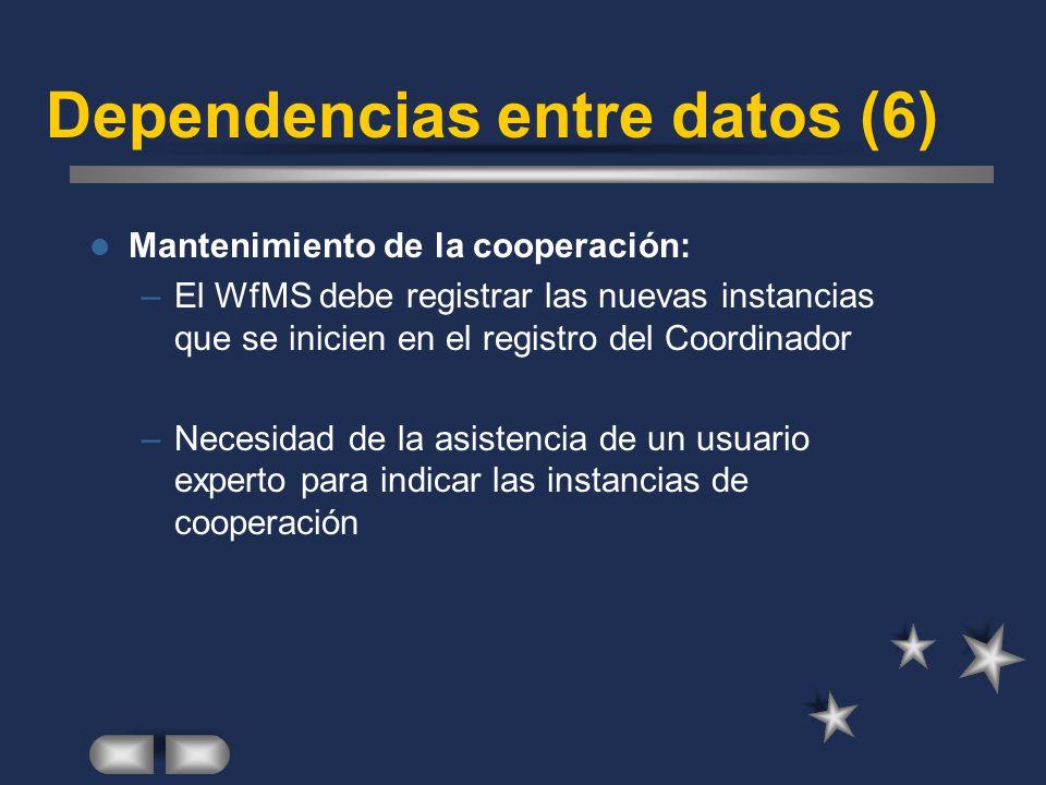 Dependencias entre datos (6) Mantenimiento de la cooperación: –El WfMS debe registrar las nuevas instancias que se inicien en el registro del Coordina