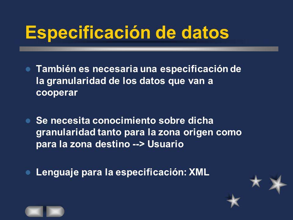 Especificación de datos También es necesaria una especificación de la granularidad de los datos que van a cooperar Se necesita conocimiento sobre dich