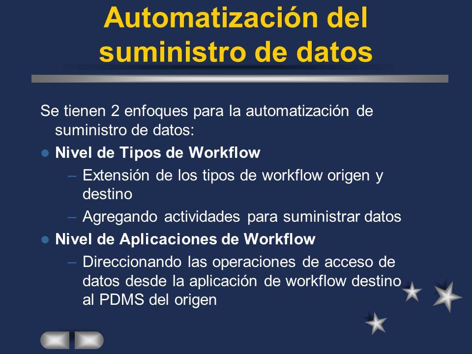 Automatización del suministro de datos Se tienen 2 enfoques para la automatización de suministro de datos: Nivel de Tipos de Workflow –Extensión de lo
