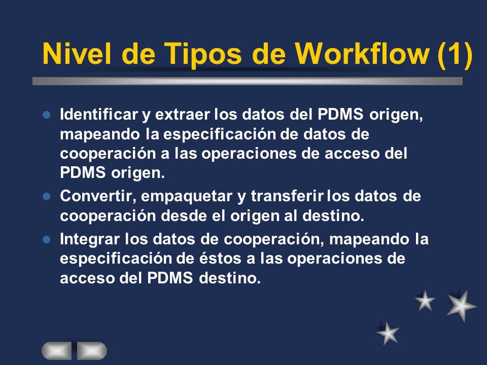 Nivel de Tipos de Workflow (1) Identificar y extraer los datos del PDMS origen, mapeando la especificación de datos de cooperación a las operaciones d