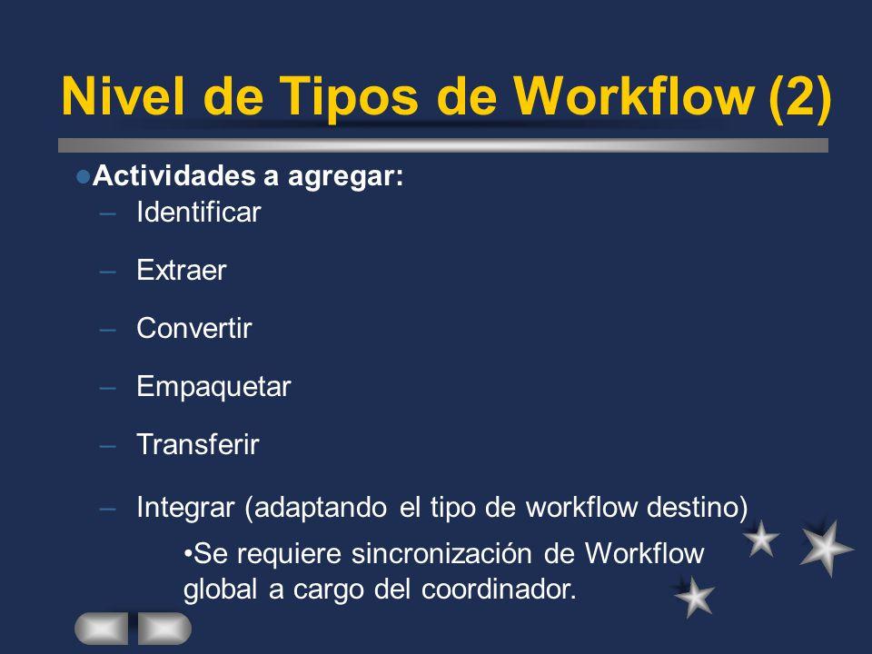 Nivel de Tipos de Workflow (2) Actividades a agregar: –Identificar –Extraer –Convertir –Empaquetar –Transferir –Integrar (adaptando el tipo de workflo