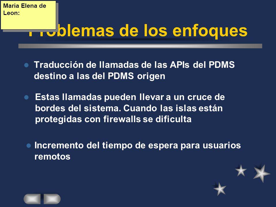 Problemas de los enfoques Traducción de llamadas de las APIs del PDMS destino a las del PDMS origen Estas llamadas pueden llevar a un cruce de bordes