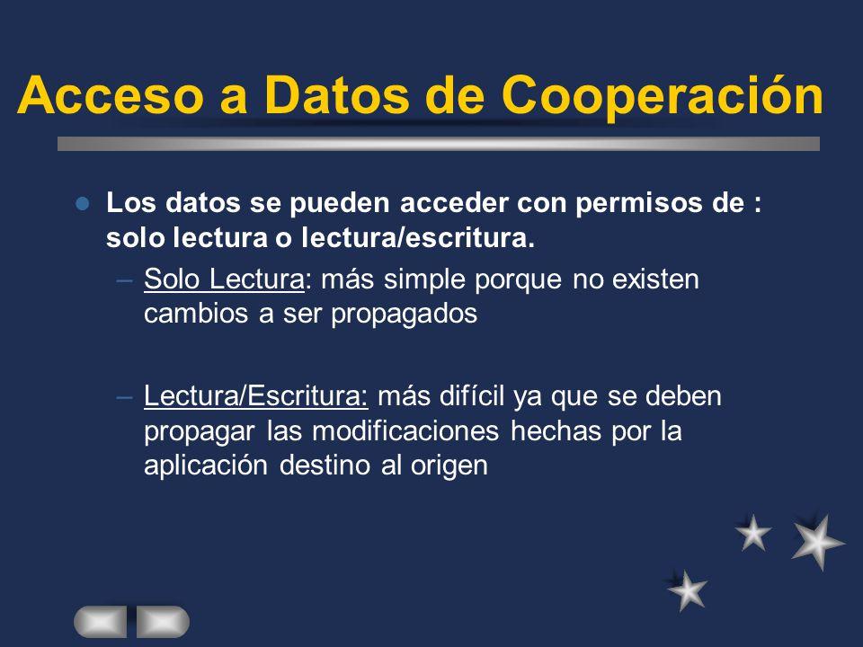 Acceso a Datos de Cooperación Los datos se pueden acceder con permisos de : solo lectura o lectura/escritura. –Solo Lectura: más simple porque no exis