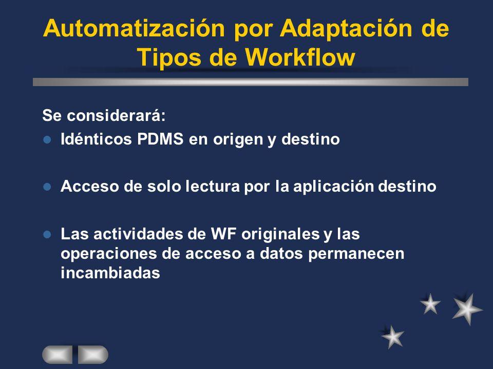 Automatización por Adaptación de Tipos de Workflow Se considerará: Idénticos PDMS en origen y destino Acceso de solo lectura por la aplicación destino