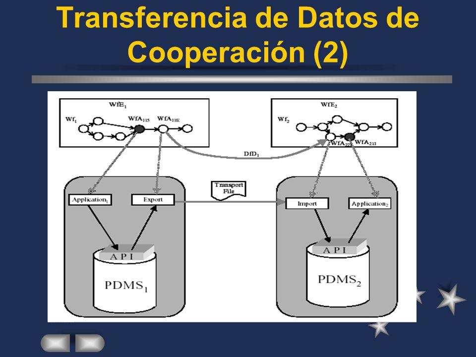 Transferencia de Datos de Cooperación (2)