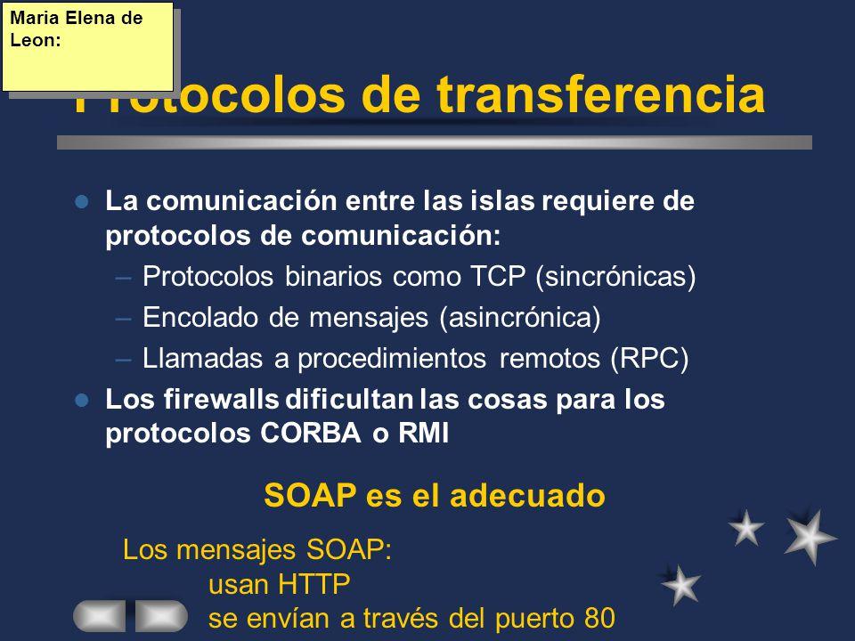 Protocolos de transferencia La comunicación entre las islas requiere de protocolos de comunicación: –Protocolos binarios como TCP (sincrónicas) –Encol