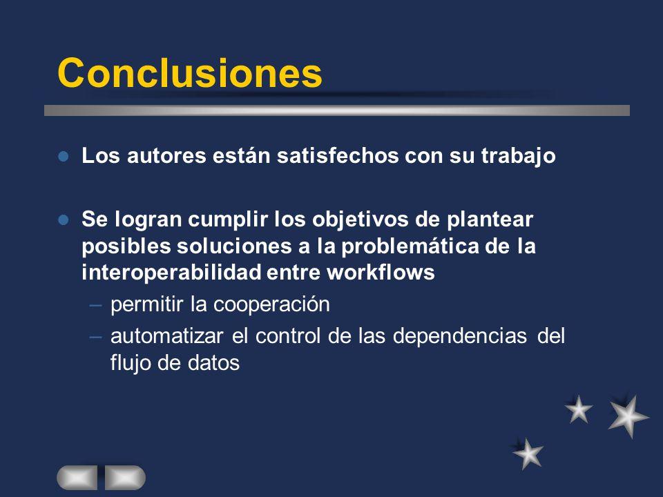 Conclusiones Los autores están satisfechos con su trabajo Se logran cumplir los objetivos de plantear posibles soluciones a la problemática de la inte