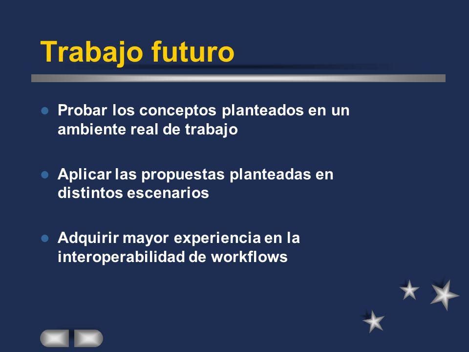 Trabajo futuro Probar los conceptos planteados en un ambiente real de trabajo Aplicar las propuestas planteadas en distintos escenarios Adquirir mayor