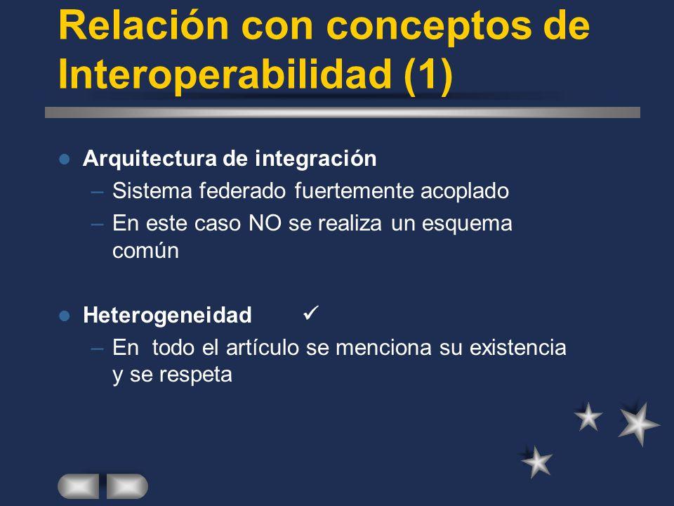 Relación con conceptos de Interoperabilidad (1) Arquitectura de integración –Sistema federado fuertemente acoplado –En este caso NO se realiza un esqu