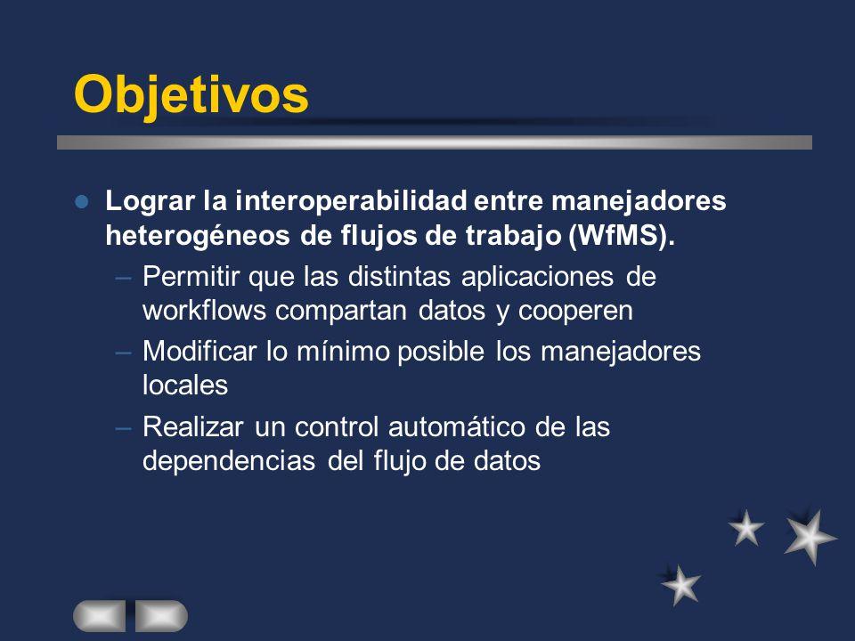 Objetivos Lograr la interoperabilidad entre manejadores heterogéneos de flujos de trabajo (WfMS). –Permitir que las distintas aplicaciones de workflow