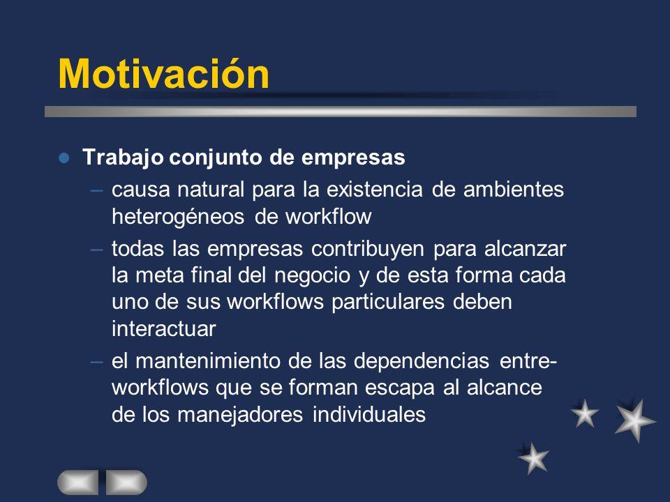 Motivación Trabajo conjunto de empresas –causa natural para la existencia de ambientes heterogéneos de workflow –todas las empresas contribuyen para a