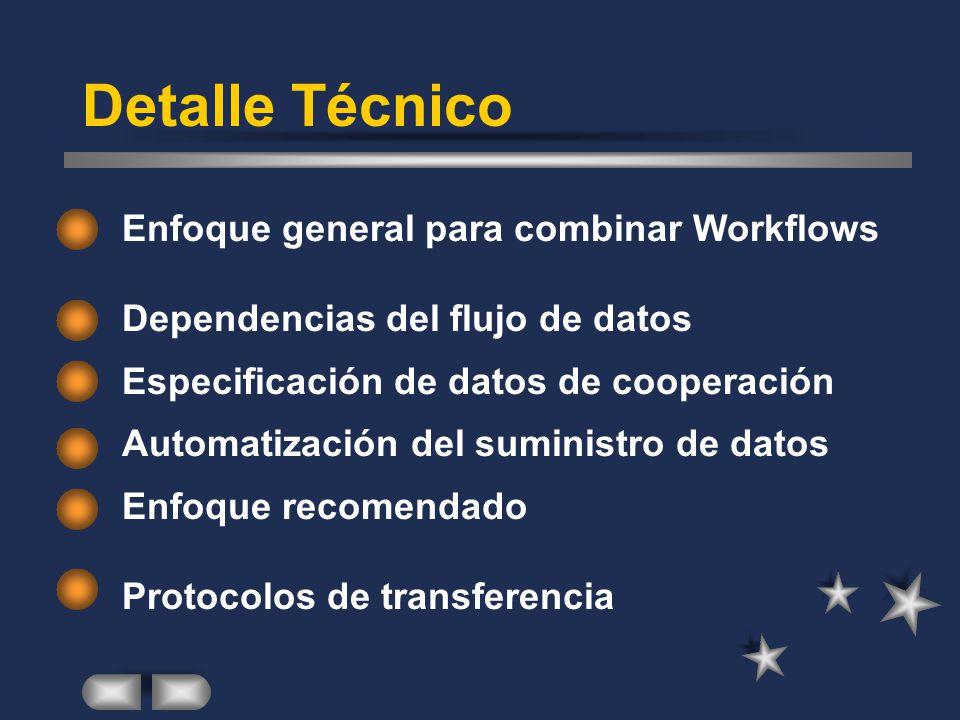 Detalle Técnico Enfoque general para combinar Workflows Dependencias del flujo de datos Especificación de datos de cooperación Automatización del sumi