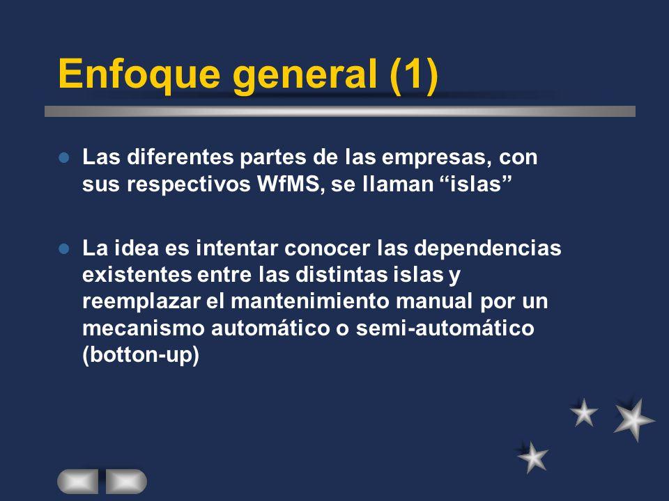 Enfoque general (1) Las diferentes partes de las empresas, con sus respectivos WfMS, se llaman islas La idea es intentar conocer las dependencias exis