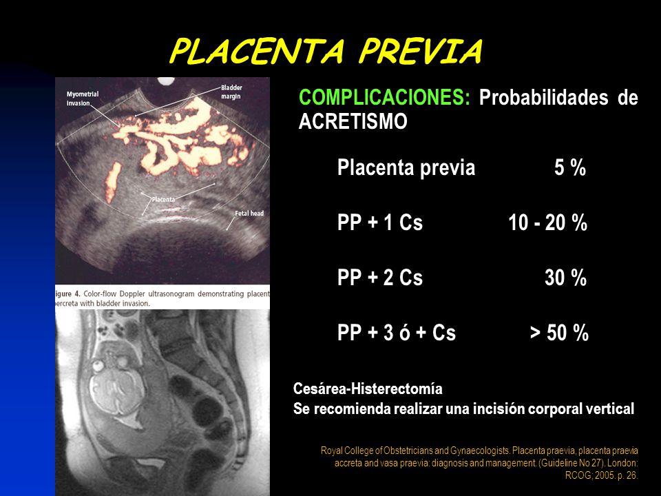 COMPLICACIONES: Probabilidades de ACRETISMO PLACENTA PREVIA Placenta previa 5 % PP + 1 Cs 10 - 20 % PP + 2 Cs 30 % PP + 3 ó + Cs > 50 % Cesárea-Hister