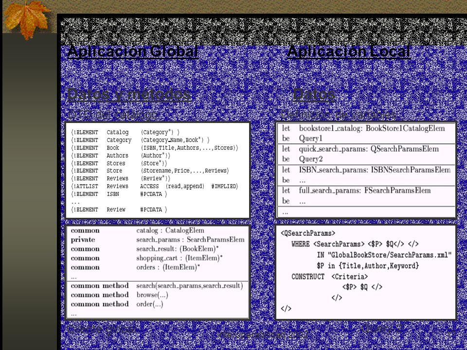 Interoperabilidad 200217 Datos y métodos Aplicación LocalAplicación Global Datos Cliente global DTD del catálogoDefinición de variables Query 2