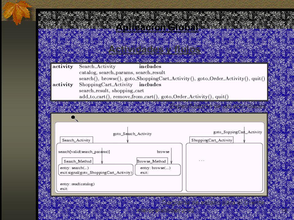 Interoperabilidad 200218 Actividades y flujos Aplicación Global Especificación de las actividades Diagrama de estado para el Cliente