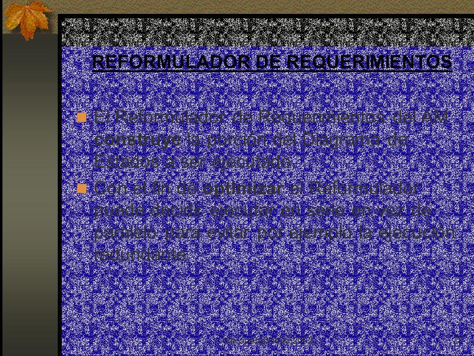 Interoperabilidad 200227 REFORMULADOR DE REQUERIMIENTOS El Reformulador de Requerimientos del AM construye la porción del Diagrama de Estados a ser ej