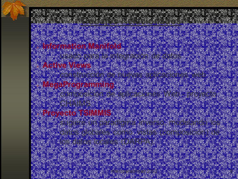 Interoperabilidad 20028 Trabajos Relacionados Information Manifold usado para la integración de datos Active Views construcción de nuevas aplicaciones web MegaProgramming composición de aplicaciones Web - proyecto CHAIMS Proyecto TSIMMIS sugiere un paradigma inverso, modelando los datos globales como vistas (composición) de los datos locales (DARPA).