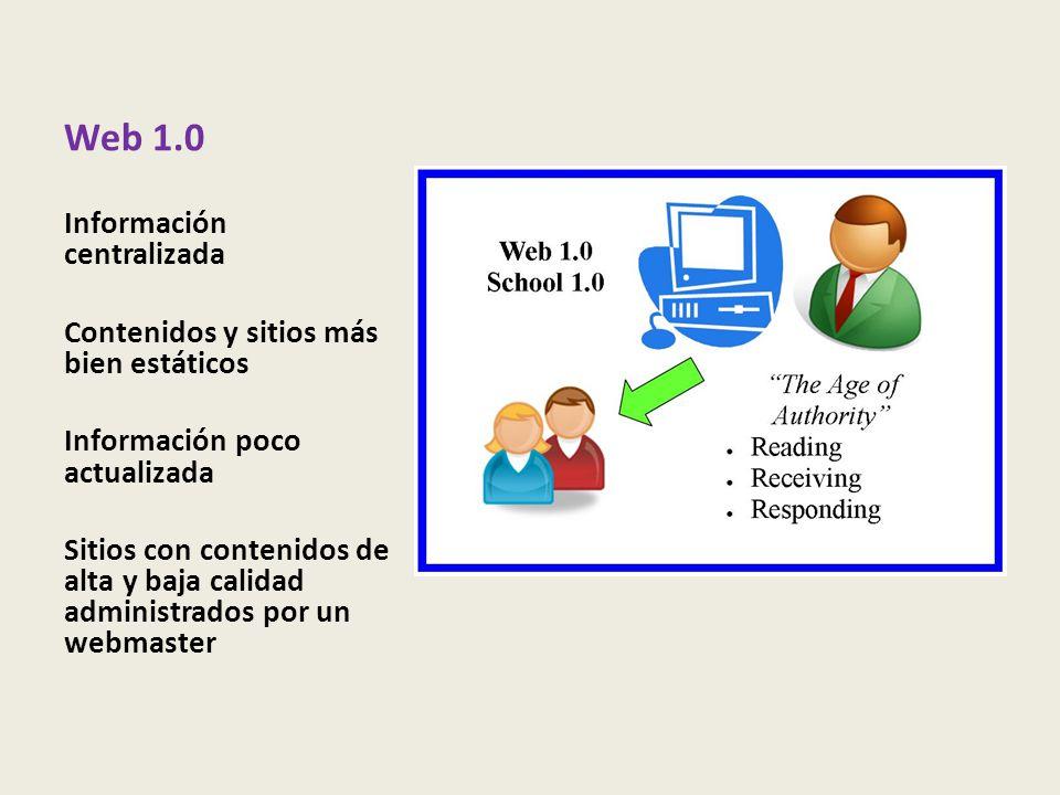 Web 1.0 Información centralizada Contenidos y sitios más bien estáticos Información poco actualizada Sitios con contenidos de alta y baja calidad admi