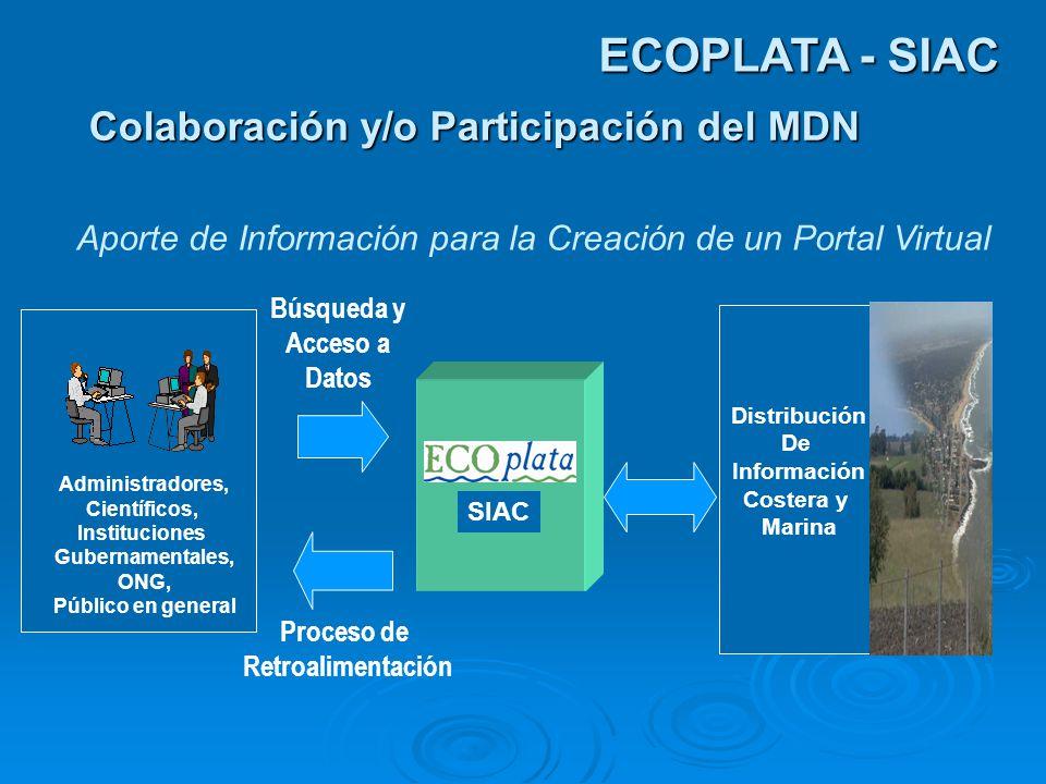 Aporte de Información para la Creación de un Portal Virtual Administradores, Científicos, Instituciones Gubernamentales, ONG, Público en general Distr