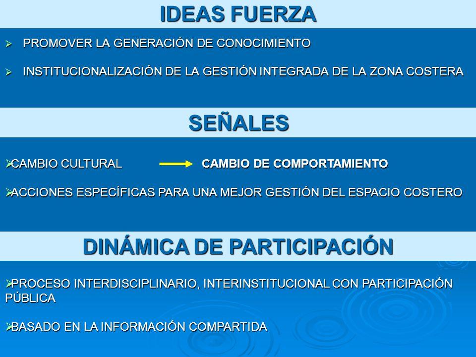 IDEAS FUERZA PROMOVER LA GENERACIÓN DE CONOCIMIENTO PROMOVER LA GENERACIÓN DE CONOCIMIENTO INSTITUCIONALIZACIÓN DE LA GESTIÓN INTEGRADA DE LA ZONA COS