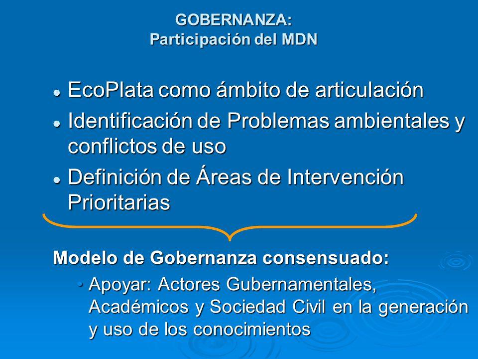 GOBERNANZA: Participación del MDN EcoPlata como ámbito de articulación EcoPlata como ámbito de articulación Identificación de Problemas ambientales y