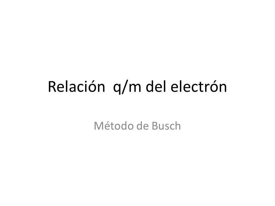 Relación q/m del electrón Método de Busch