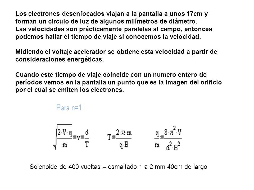 Los electrones desenfocados viajan a la pantalla a unos 17cm y forman un circulo de luz de algunos milímetros de diámetro. Las velocidades son práctic