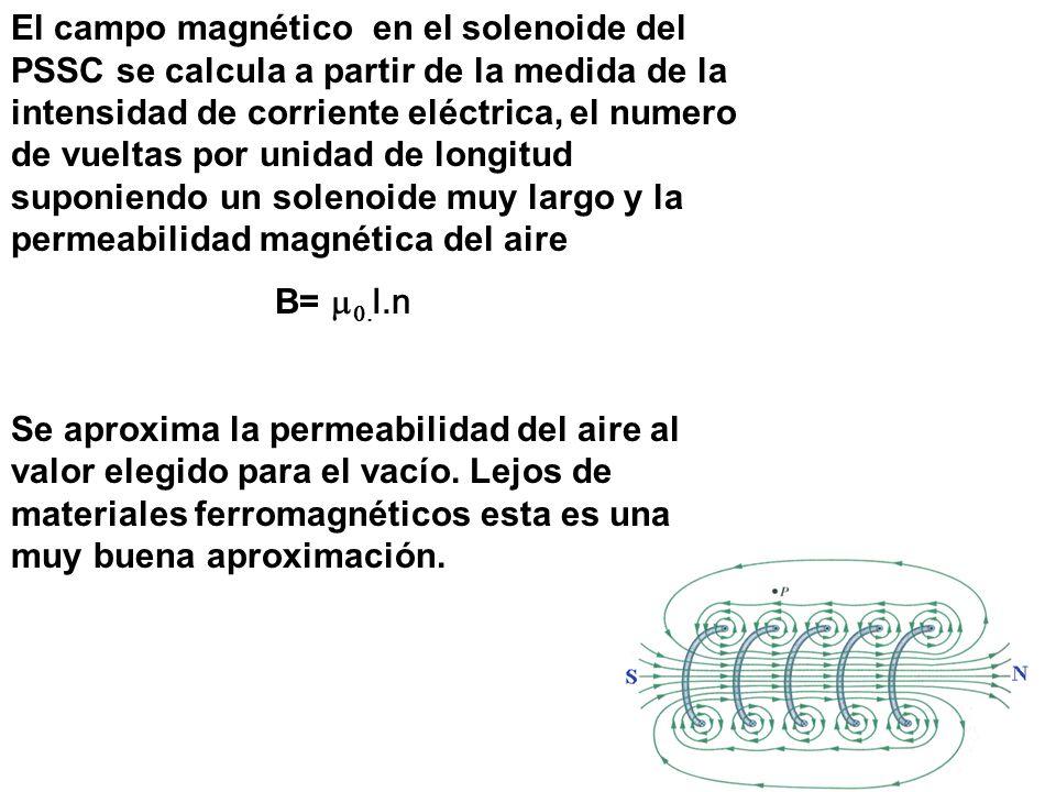 El campo magnético en el solenoide del PSSC se calcula a partir de la medida de la intensidad de corriente eléctrica, el numero de vueltas por unidad de longitud suponiendo un solenoide muy largo y la permeabilidad magnética del aire B= I.n Se aproxima la permeabilidad del aire al valor elegido para el vacío.