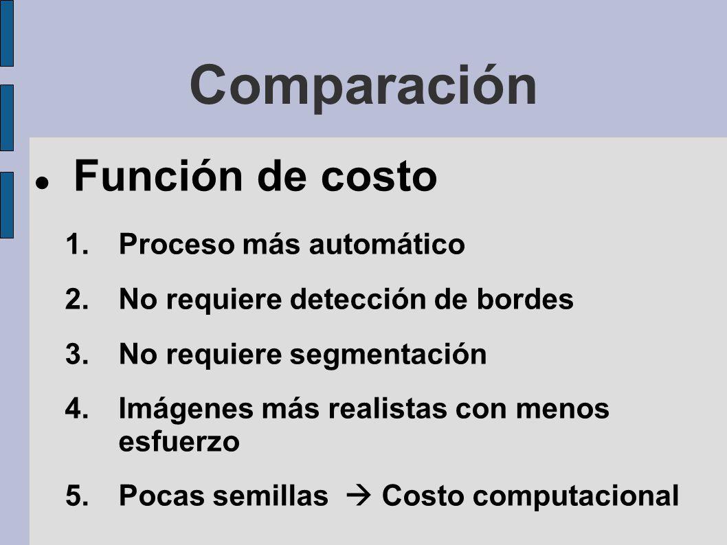 Comparación Función de costo 1.Proceso más automático 2.No requiere detección de bordes 3.No requiere segmentación 4.Imágenes más realistas con menos