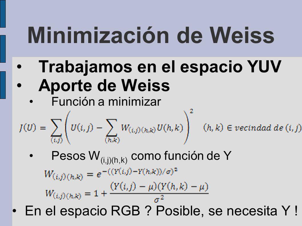 Minimización de Weiss Trabajamos en el espacio YUV Aporte de Weiss Función a minimizar Pesos W (i,j)(h,k) como función de Y En el espacio RGB ? Posibl