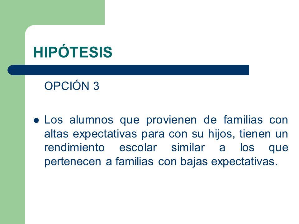 HIPÓTESIS OPCIÓN 3 Los alumnos que provienen de familias con altas expectativas para con su hijos, tienen un rendimiento escolar similar a los que per
