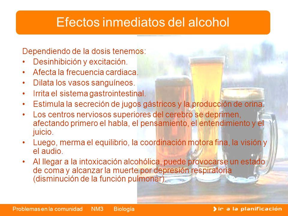 Problemas en la comunidad NM3 Biología Efectos inmediatos del alcohol Dependiendo de la dosis tenemos: Desinhibición y excitación. Afecta la frecuenci