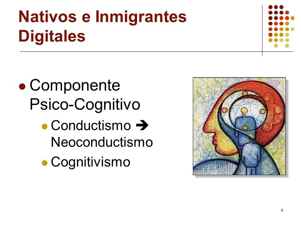 4 Nativos e Inmigrantes Digitales Componente Psico-Cognitivo Conductismo Neoconductismo Cognitivismo