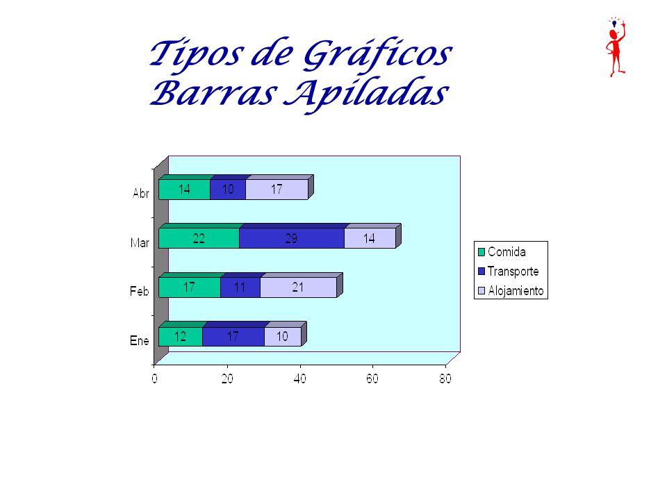 Tipos de Gráficos Barras Apiladas