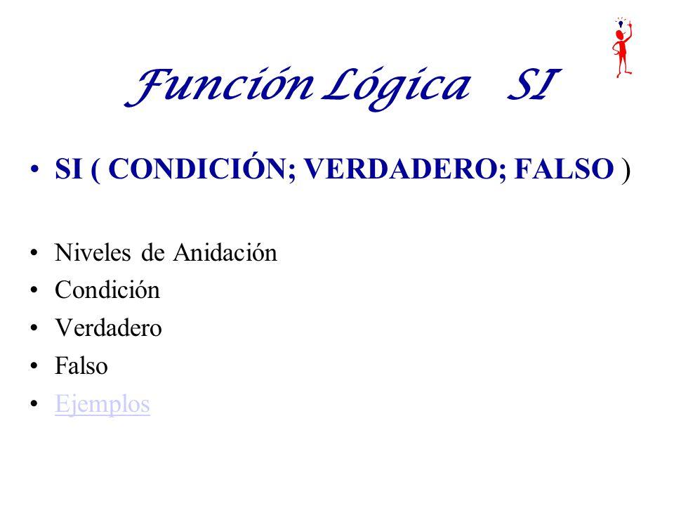 Función Lógica SI SI ( CONDICIÓN; VERDADERO; FALSO ) Niveles de Anidación Condición Verdadero Falso Ejemplos
