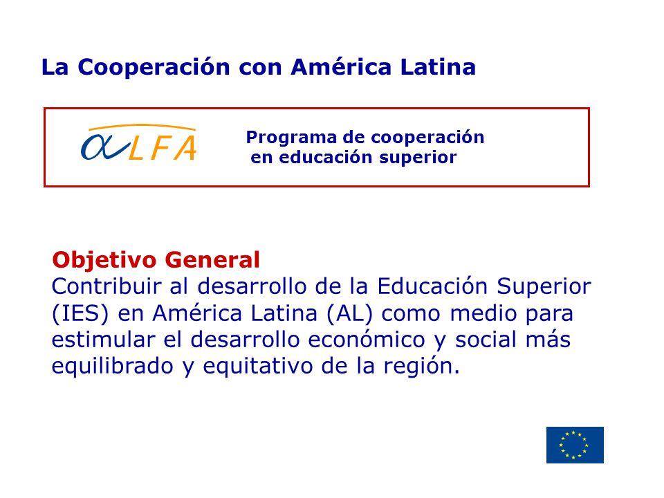 Delegación de la Unión Europea Uruguay Programa de cooperación en educación superior La Cooperación con América Latina Objetivo General Contribuir al