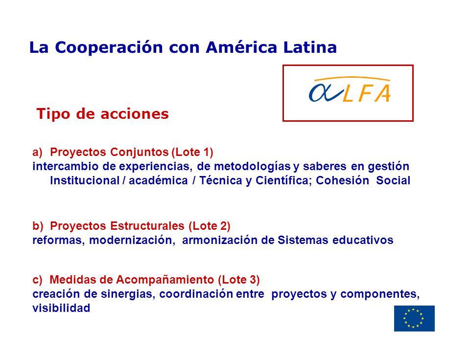Delegación de la Unión Europea Uruguay La Cooperación con América Latina c) Medidas de Acompañamiento (Lote 3) creación de sinergias, coordinación ent